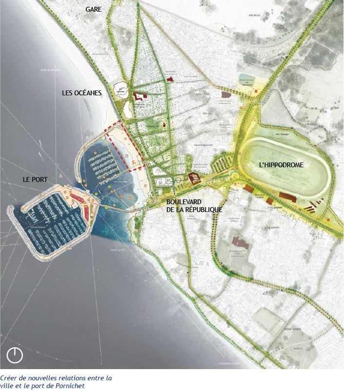 orientation relation entre ville et port avec naturisation